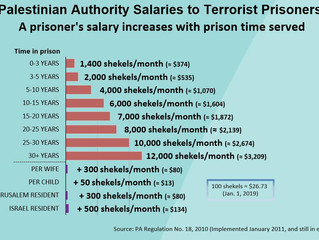 PA to pay terrorists in full  while cutting pay for other employees