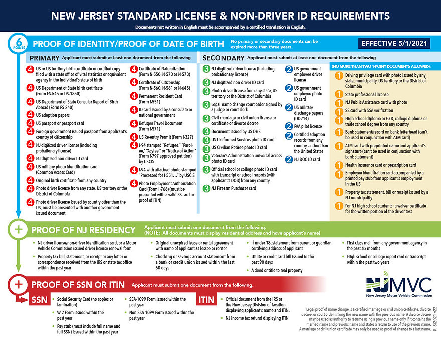 Standard_License_Sheet_Engl1024_1.jpg