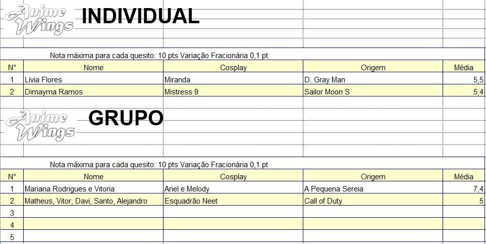 Janeiro 2020 Individual e Grupo.jpg