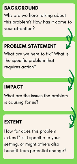 Structure for defining the problem.png