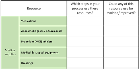 recognising resources example.png