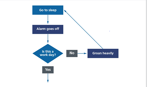 value process map example.png