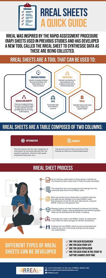 RREAL Sheets summary for infographic-01 (2).png