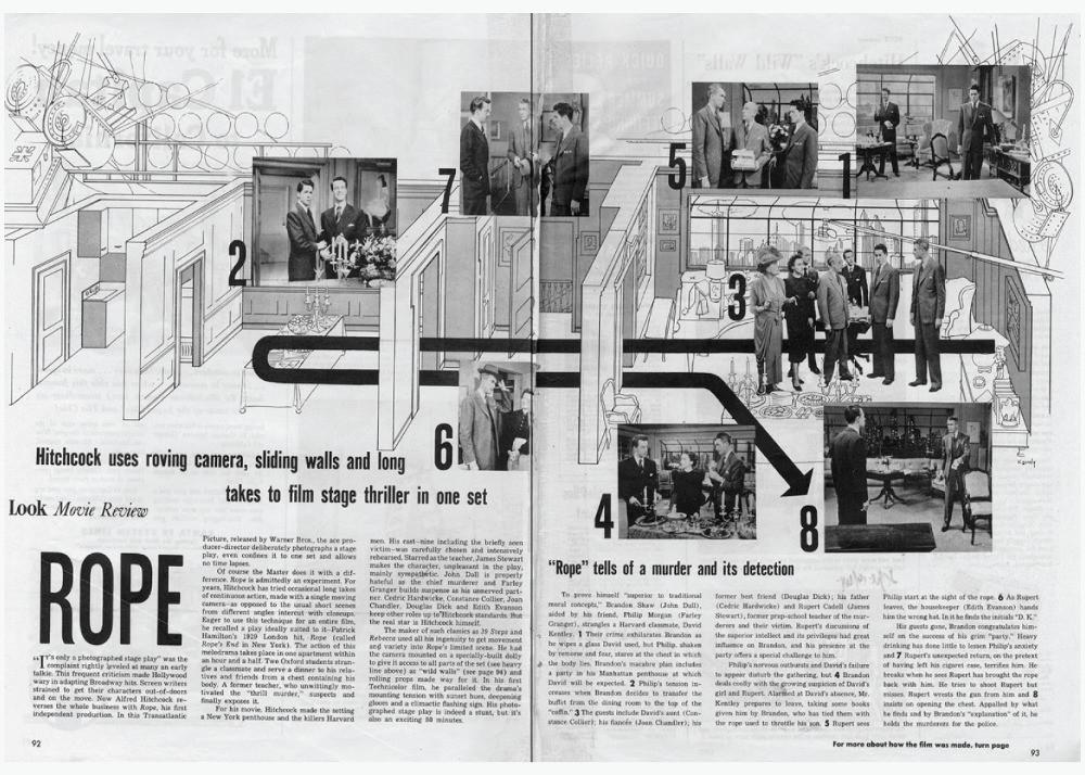 """Schema dei movimenti di macchina del film di """"Rope"""""""