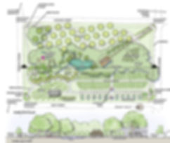Mill Village Community Garden Design.jpg