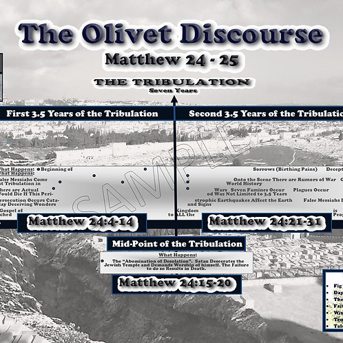 CHART: The Olivet Discourse