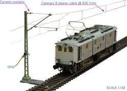 IM20-WEB-PRODUITS DVPT2 SAR maquette de