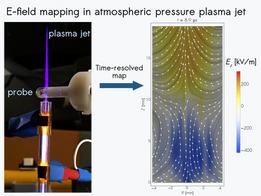 Atmospheric pressure plasma jet: Time-resolved E-field mapping