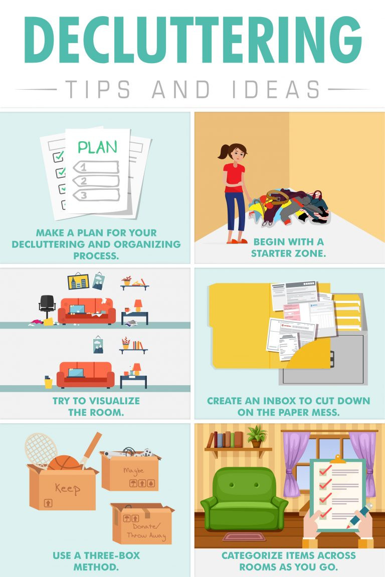 Decluttering Infographic   Learning for a Cause