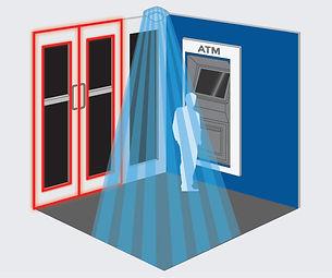 Single Customer Access