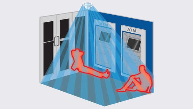 Human Presence Detection - Loitering Detection