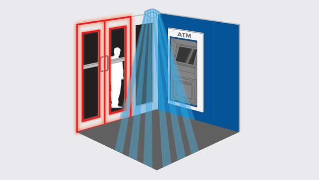 Human Presence Detection - Lockdown
