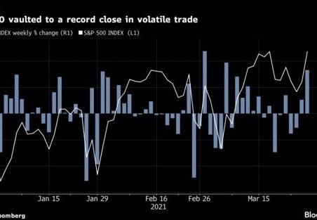 Asian Stocks keep moving up; Block Trades makes U.S. Futures Fall
