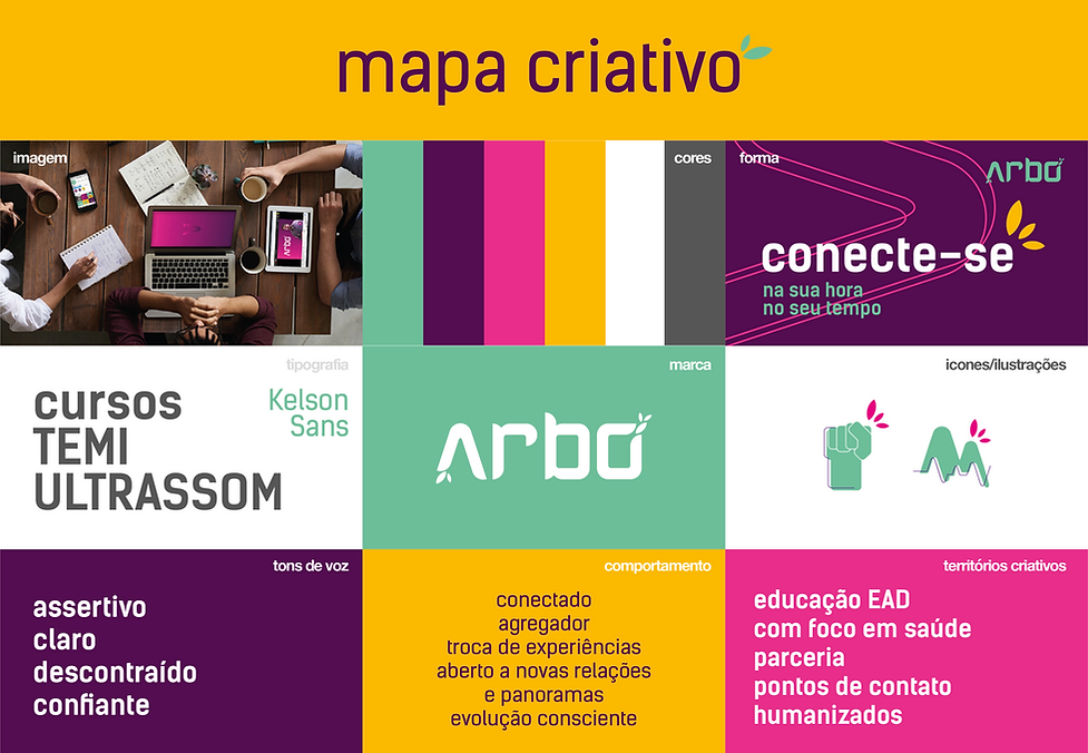 cpsl_arbo-mapa criativo.png