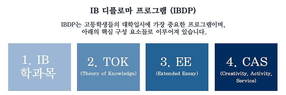 IBDP-소개글.jpg