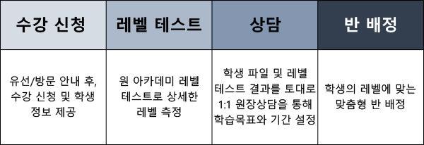 SAT-강의-진행표.jpg