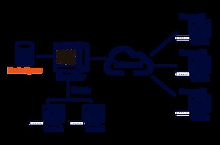 interconexion