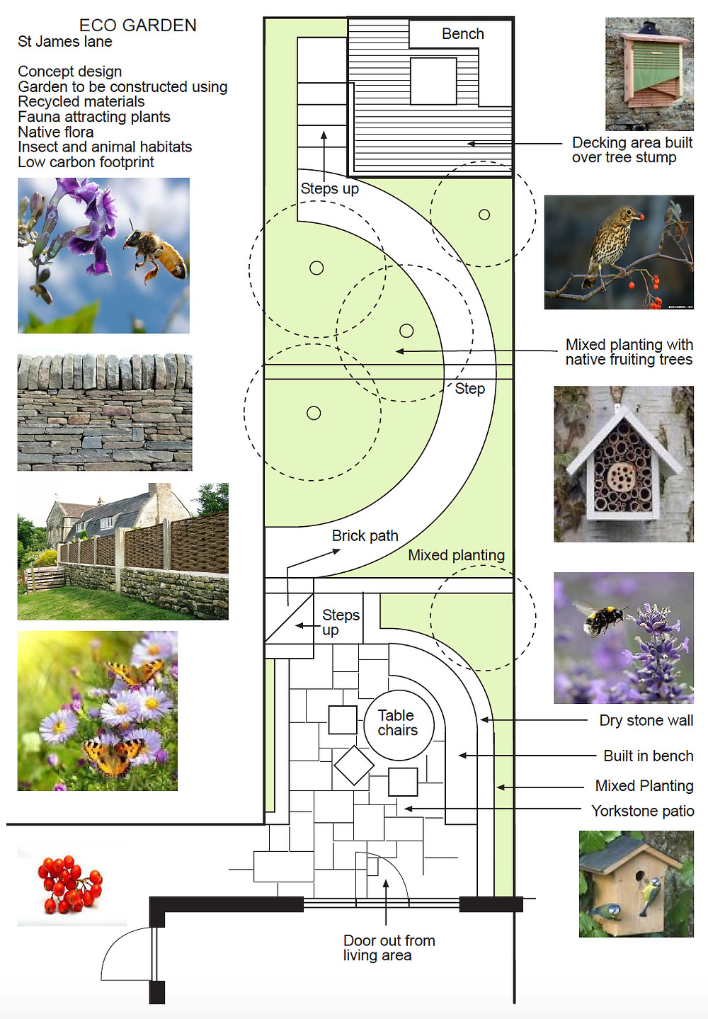 Eco Garden Design Back Garden Muswell Hill, London, N10