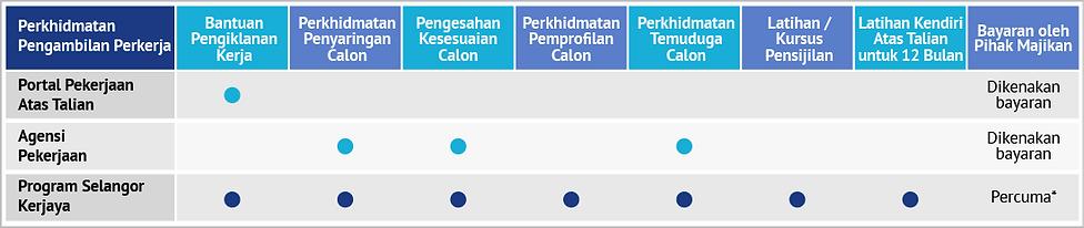 why Selangor Kerjaya_bm.png