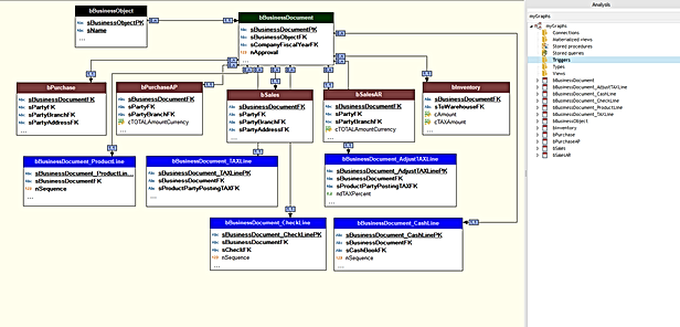 alpha360 Data Models