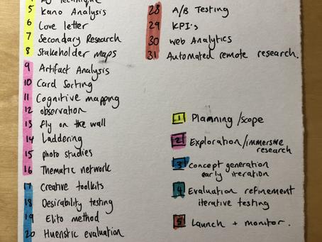 October Method Challenge
