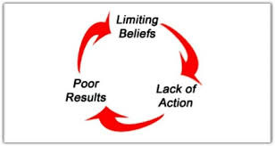 How Limiting Beliefs Can Block the Flow of Success