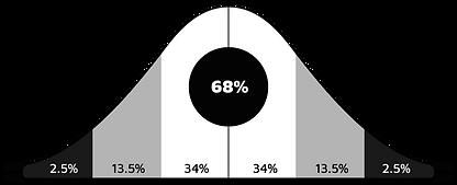 68percent.png