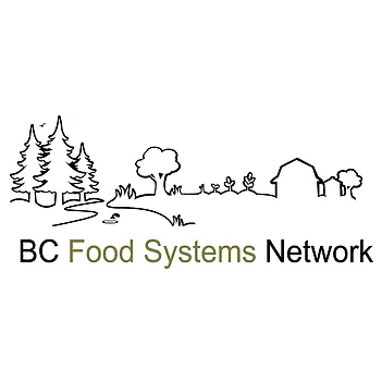 BC food system networks