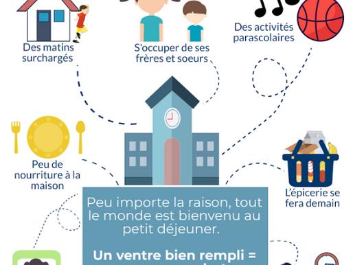 Un programme de saine alimentation scolaire au Canada: pourquoi l'approche universelle?