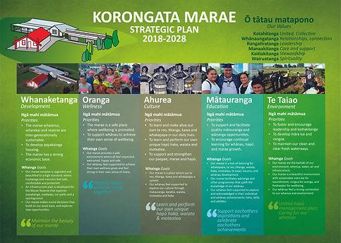 Korongata Strategy 2020.jpg