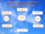 основные направления работы МУЗЕЯ.jpg