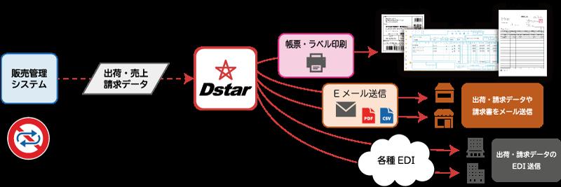 DstarEDI_2021_041.png