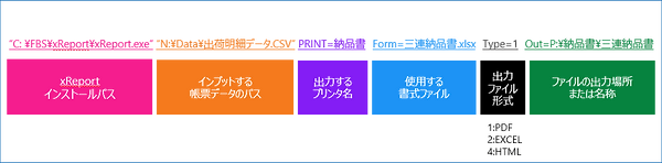 コマンドライン記述例.png