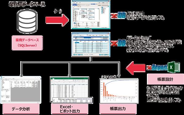 dataOp_flow.png