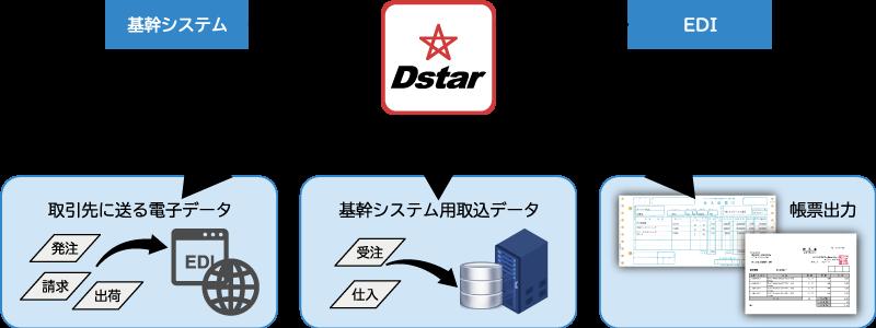 DstarEDI_2021_011.png