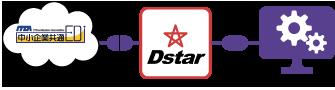 DstarEDI202103_31.png