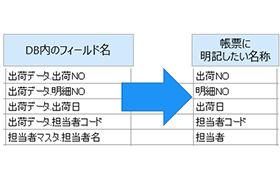 280x180_xDB_項目名の変更.jpg
