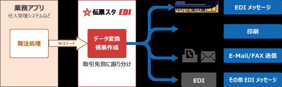 EDI_202008_03b.png