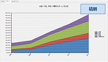 xDBグラフ_積層.jpg