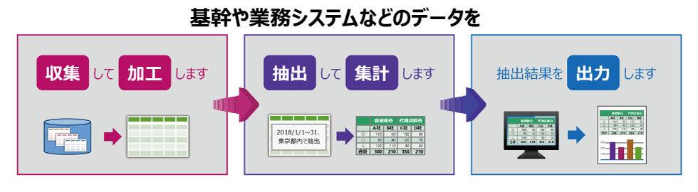 xDB_概要1.jpg