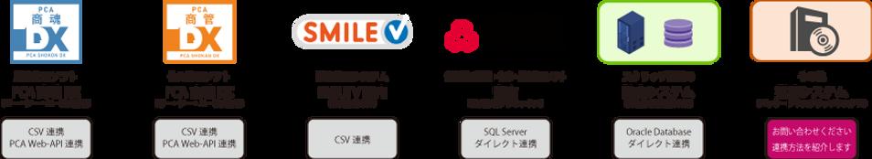 伝票スターEDI連携アプリ