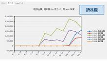 xDBグラフ_折れ線.jpg