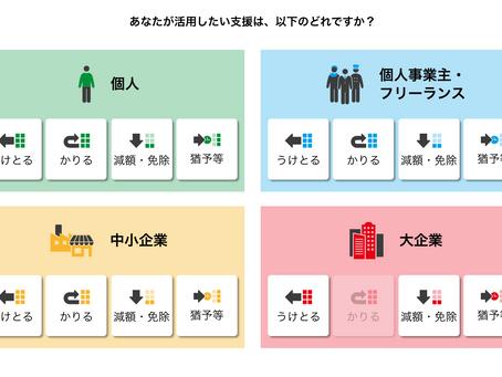 〜 緊急経済支援策 〜