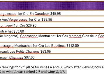 2011 White Burgundy - Results, Oct '15