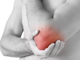 Tennis Elbow (Elbow Pain)
