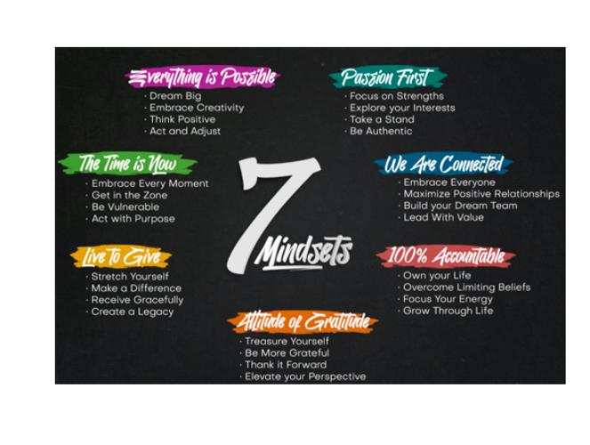 7 mindeset.PNG