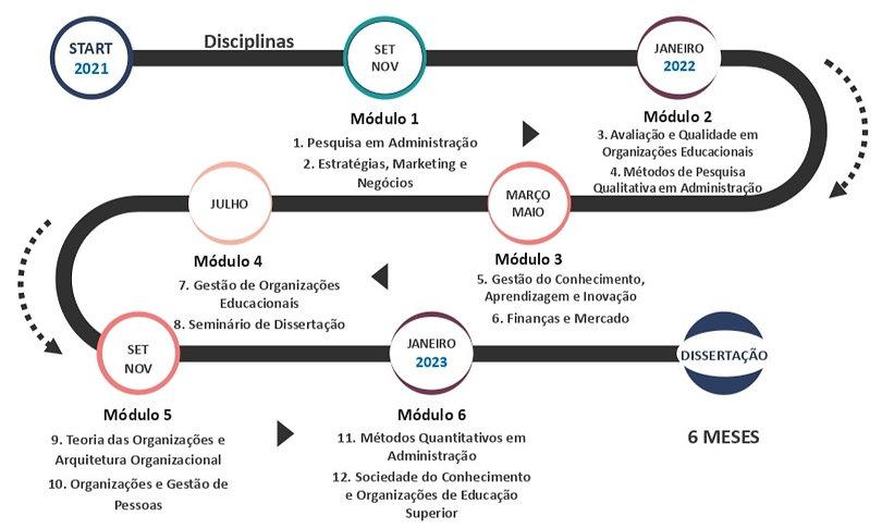 PRIMEIRA COMUNICAÇÃO MESTRADO  (1)_page-0002_edited.jpg