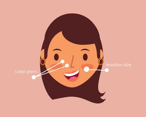 Large pores, sensitive skin concerns