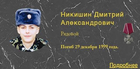 Никишин Д.А.