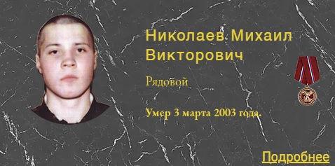 Николаев М.В.